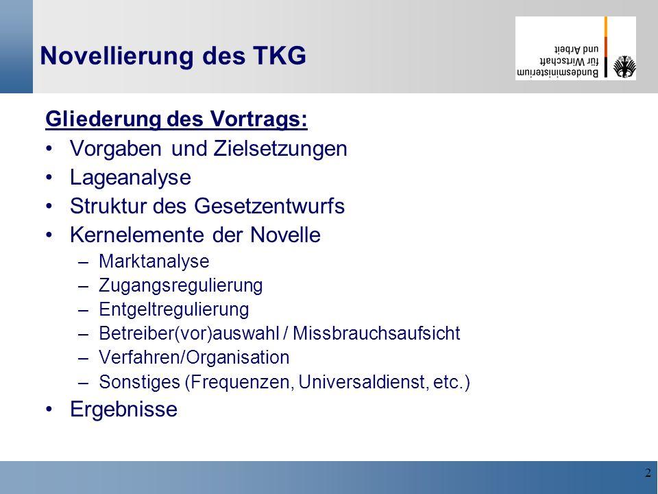 3 Vorgaben und Zielsetzungen Vorgaben und Zielsetzungen der TKG-Novelle Umsetzung EU-Rahmen Fortführung einer wettbewerbsorientierten TK-Politik Langfristig partielle Überführung der Regulierung in das allgemeine Wettbewerbsrecht (Regulierung nur dort, wo erforderlich) Optimierung der Regulierung Umsetzung der bisherigen Erfahrungen/ weitgehende Berücksichtigung berechtigter Interessen der Marktbeteiligten/ Beseitigung bestehender Defizite
