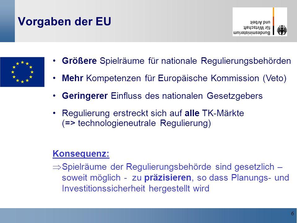 6 Vorgaben der EU Konsequenz: Spielräume der Regulierungsbehörde sind gesetzlich – soweit möglich - zu präzisieren, so dass Planungs- und Investitions