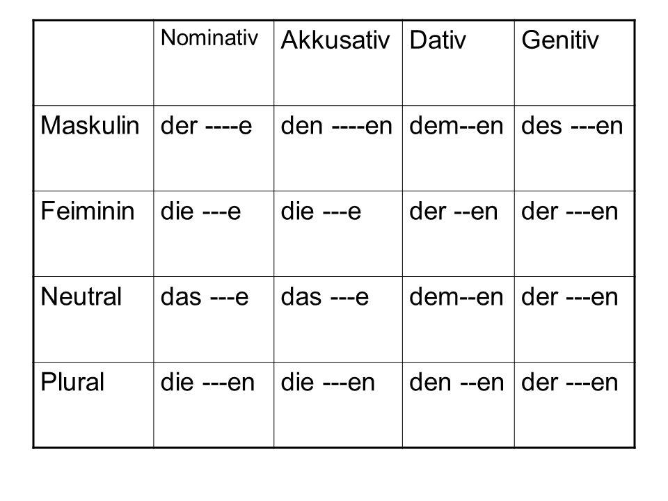 Nominativ AkkusativDativGenitiv Maskulinder ----eden ----endem--endes ---en Feiminindie ---e der --ender ---en Neutraldas ---e dem--ender ---en Plural