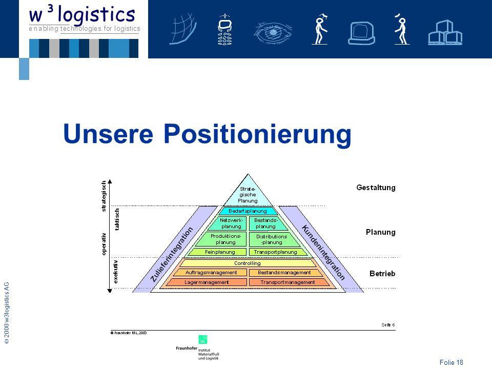 Folie 18 2000 w3logistics AG e n a b l i n g t e c h n o l o g i e s f o r l o g i s t i c s w³logistics Unsere Positionierung