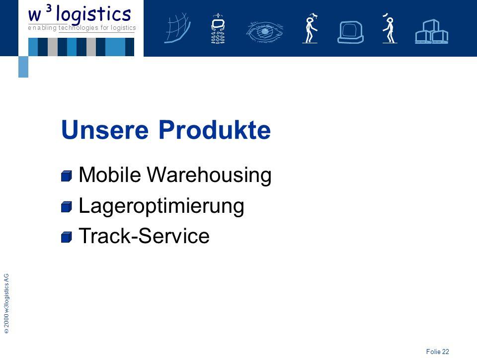 Folie 22 2000 w3logistics AG e n a b l i n g t e c h n o l o g i e s f o r l o g i s t i c s w³logistics Unsere Produkte Mobile Warehousing Lageroptim