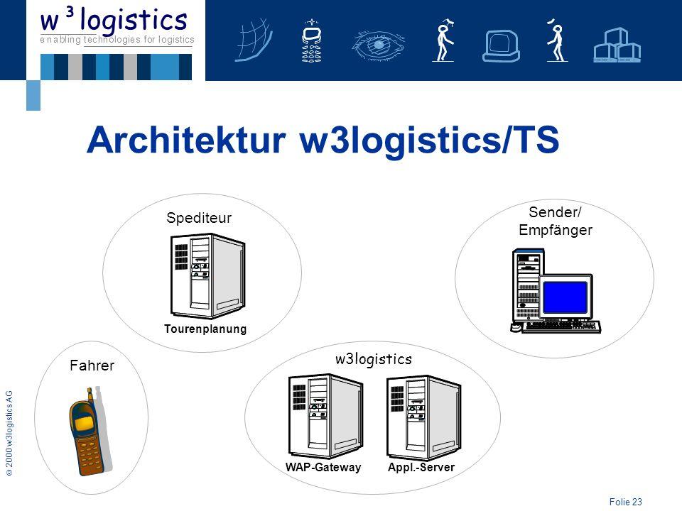 Folie 23 2000 w3logistics AG e n a b l i n g t e c h n o l o g i e s f o r l o g i s t i c s w³logistics Architektur w3logistics/TS Spediteur Sender/