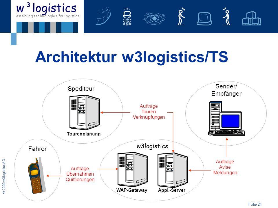 Folie 24 2000 w3logistics AG e n a b l i n g t e c h n o l o g i e s f o r l o g i s t i c s w³logistics Architektur w3logistics/TS Spediteur Sender/