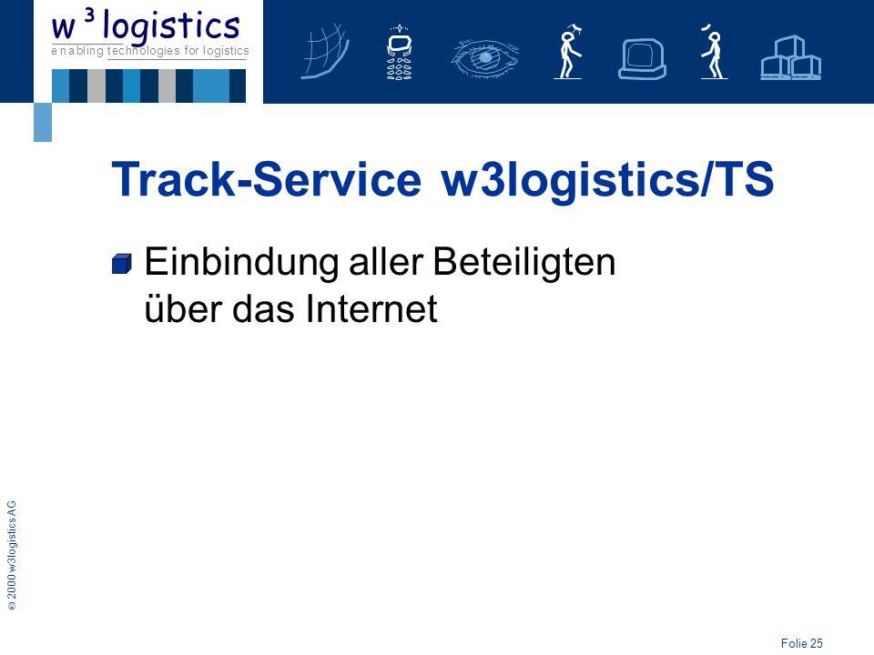 Folie 26 2000 w3logistics AG e n a b l i n g t e c h n o l o g i e s f o r l o g i s t i c s w³logistics Einbindung aller Beteiligten über das Internet Automatisierung des Informations- austauschs (XML, E-Mail, SMS) Track-Service w3logistics/TS
