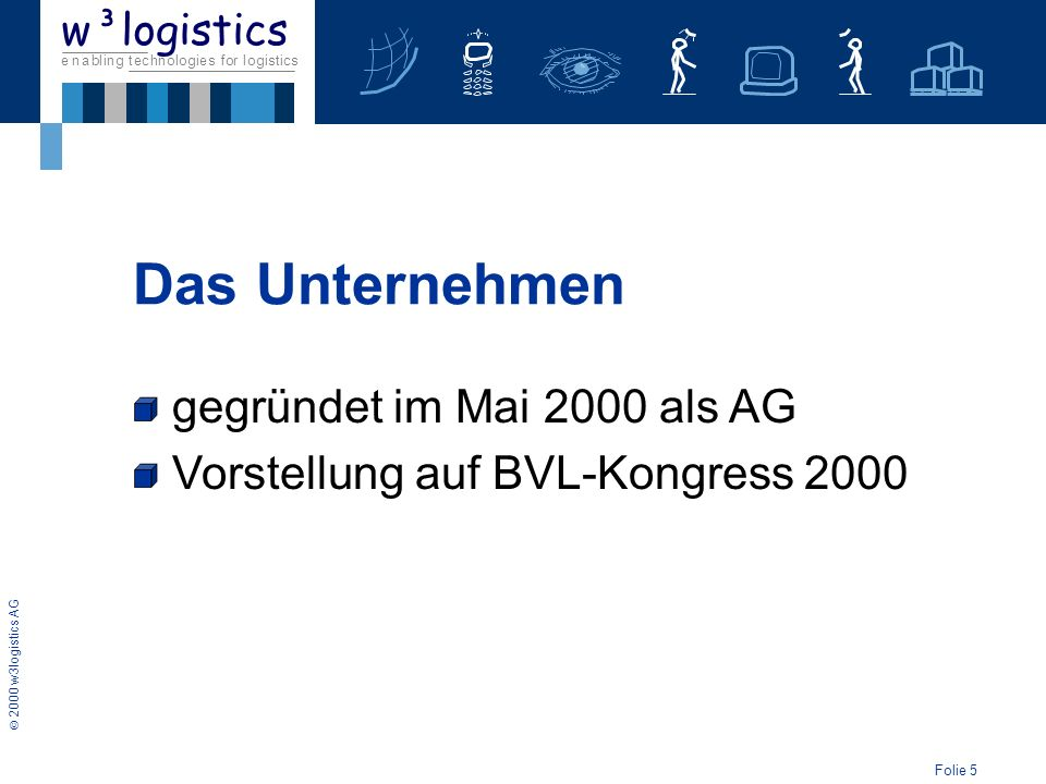 Folie 6 2000 w3logistics AG e n a b l i n g t e c h n o l o g i e s f o r l o g i s t i c s w³logistics gegründet im Mai 2000 als AG Vorstellung auf BVL-Kongress 2000 zurzeit 11 Mitarbeiter Das Unternehmen