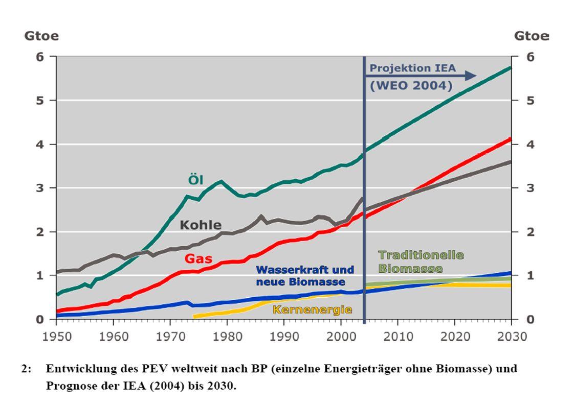 Leckageverluste Luftverlust (bei 6 bar) mml/skW EURO 1 11,20,3 268 311,13,1 2.777 530,98,3 7.435 10123,833,0 29.561 Lochdurch- messer Energieverlust 1) Anname:8760 h/a, Strompreis: 0,10 cent/kWh Im letzten Drittel der Druckluftverteilung entstehen die meisten Leckagen Leckagen erkennen durch Geräuschentwicklung Leckspray Ultraschall