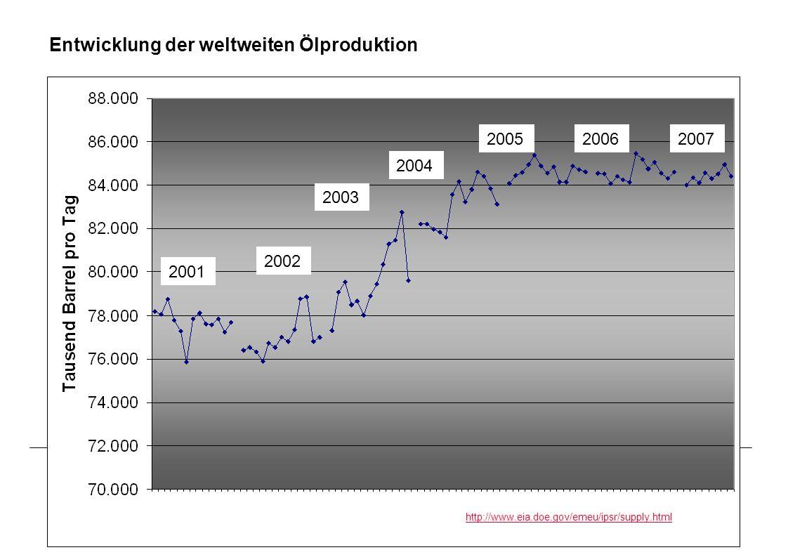 Energieeinsparung bei der Volumenstromregelung Quelle: LfU, Stuttgart, 2002