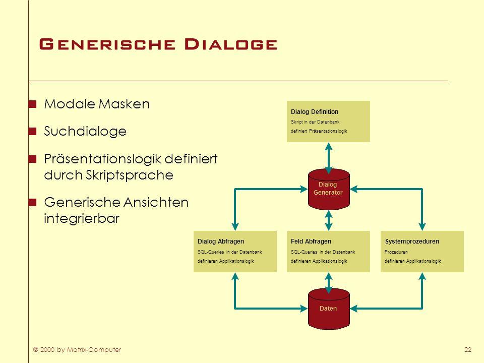 © 2000 by Matrix-Computer22 Generische Dialoge Modale Masken Suchdialoge Präsentationslogik definiert durch Skriptsprache Generische Ansichten integri