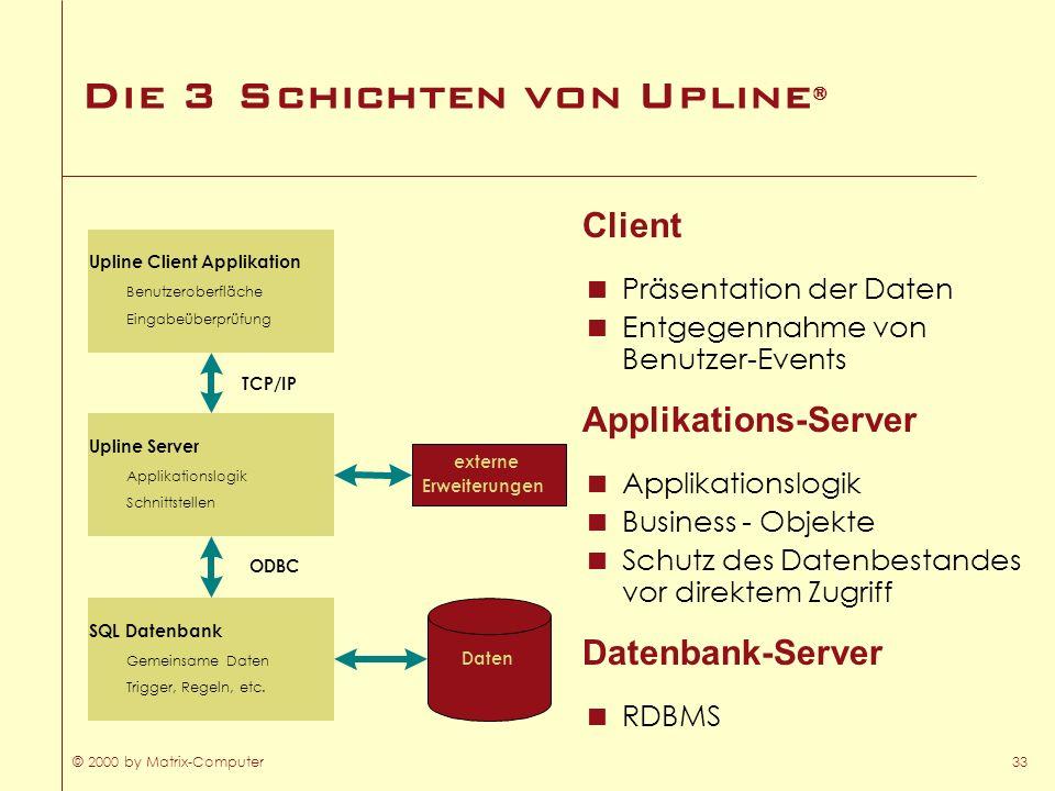 © 2000 by Matrix-Computer33 Die 3 Schichten von Upline ® Client Präsentation der Daten Entgegennahme von Benutzer-Events Applikations-Server Applikati