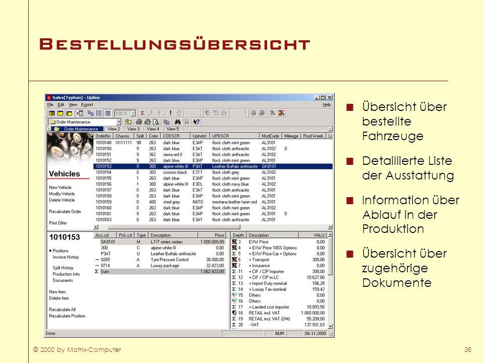© 2000 by Matrix-Computer38 Bestellungsübersicht Übersicht über bestellte Fahrzeuge Detaillierte Liste der Ausstattung Information über Ablauf in der