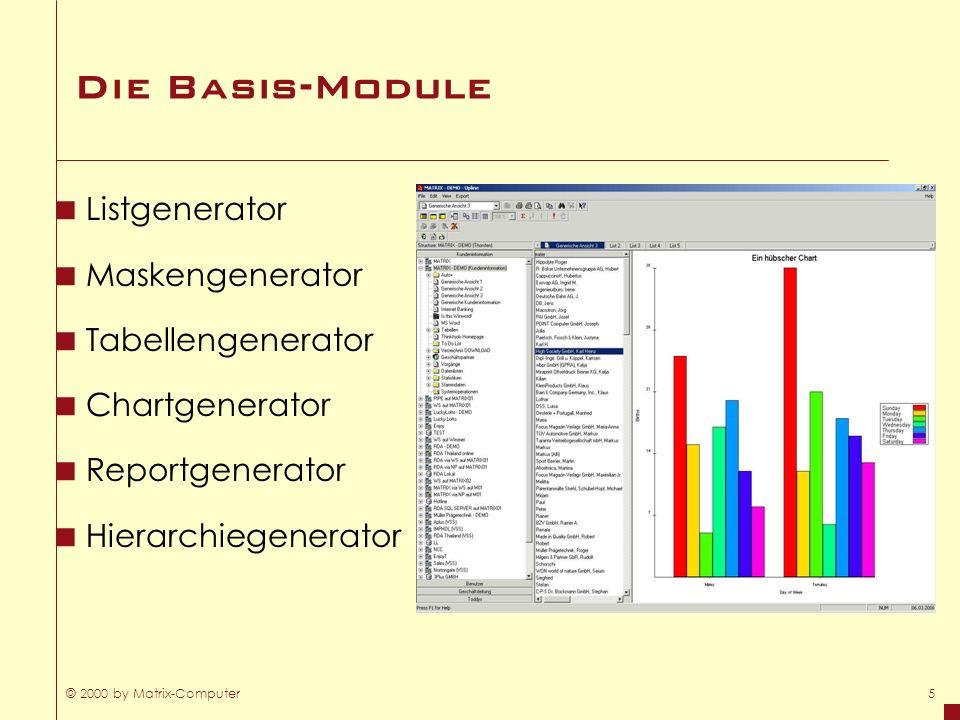© 2000 by Matrix-Computer5 Die Basis-Module Listgenerator Maskengenerator Tabellengenerator Chartgenerator Reportgenerator Hierarchiegenerator