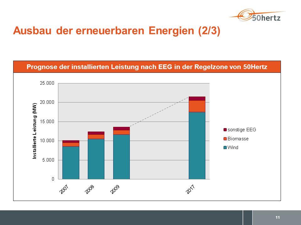 11 Ausbau der erneuerbaren Energien (2/3) Prognose der installierten Leistung nach EEG in der Regelzone von 50Hertz