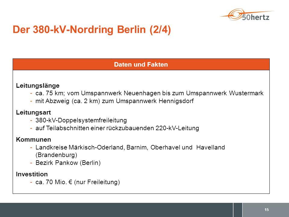 15 Der 380-kV-Nordring Berlin (2/4) Leitungslänge -ca.