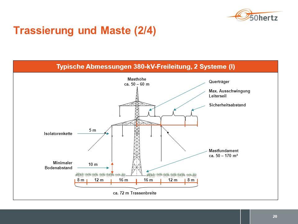 20 Trassierung und Maste (2/4) Typische Abmessungen 380-kV-Freileitung, 2 Systeme (I) ca.