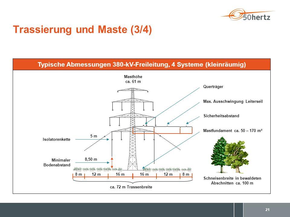21 Trassierung und Maste (3/4) Typische Abmessungen 380-kV-Freileitung, 4 Systeme (kleinräumig) ca.