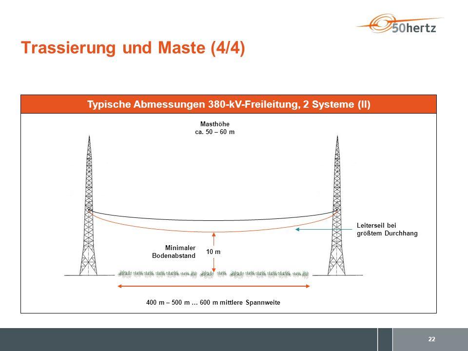 22 Trassierung und Maste (4/4) Typische Abmessungen 380-kV-Freileitung, 2 Systeme (II) 400 m – 500 m … 600 m mittlere Spannweite Masthöhe ca.