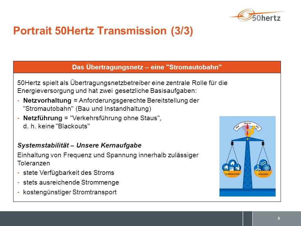 5 Portrait 50Hertz Transmission (3/3) Das Übertragungsnetz – eine Stromautobahn 50Hertz spielt als Übertragungsnetzbetreiber eine zentrale Rolle für die Energieversorgung und hat zwei gesetzliche Basisaufgaben: -Netzvorhaltung = Anforderungsgerechte Bereitstellung der Stromautobahn (Bau und Instandhaltung) -Netzführung = Verkehrsführung ohne Staus , d.
