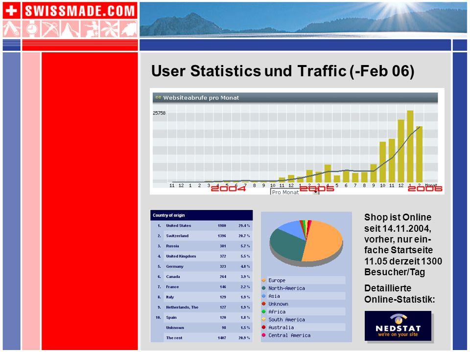 User Statistics und Traffic (-Feb 06) Detaillierte Online-Statistik: Shop ist Online seit 14.11.2004, vorher, nur ein- fache Startseite 11.05 derzeit