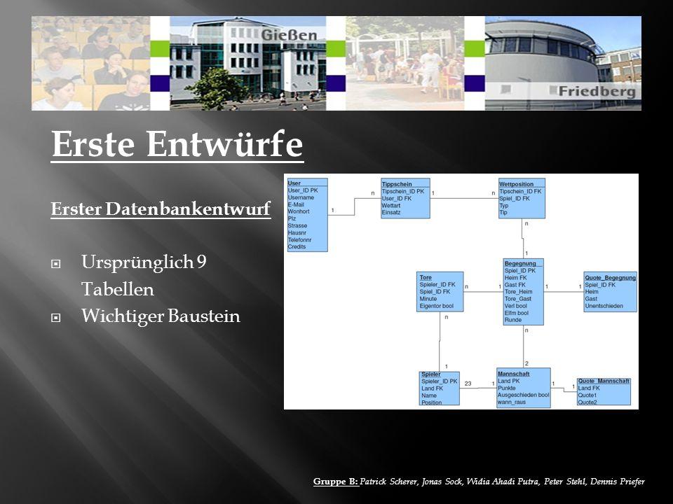 Erste Entwürfe Erster Datenbankentwurf Ursprünglich 9 Tabellen Wichtiger Baustein Gruppe B: Patrick Scherer, Jonas Sock, Widia Ahadi Putra, Peter Steh
