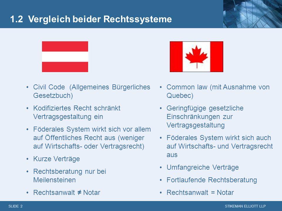 SLIDE 2 STIKEMAN ELLIOTT LLP 1.2 Vergleich beider Rechtssysteme Common law (mit Ausnahme von Quebec) Geringfügige gesetzliche Einschränkungen zur Vertragsgestaltung Föderales System wirkt sich auch auf Wirtschafts- und Vertragsrecht aus Umfangreiche Verträge Fortlaufende Rechtsberatung Rechtsanwalt = Notar Civil Code (Allgemeines Bürgerliches Gesetzbuch) Kodifiziertes Recht schränkt Vertragsgestaltung ein Föderales System wirkt sich vor allem auf Öffentliches Recht aus (weniger auf Wirtschafts- oder Vertragsrecht) Kurze Verträge Rechtsberatung nur bei Meilensteinen Rechtsanwalt Notar