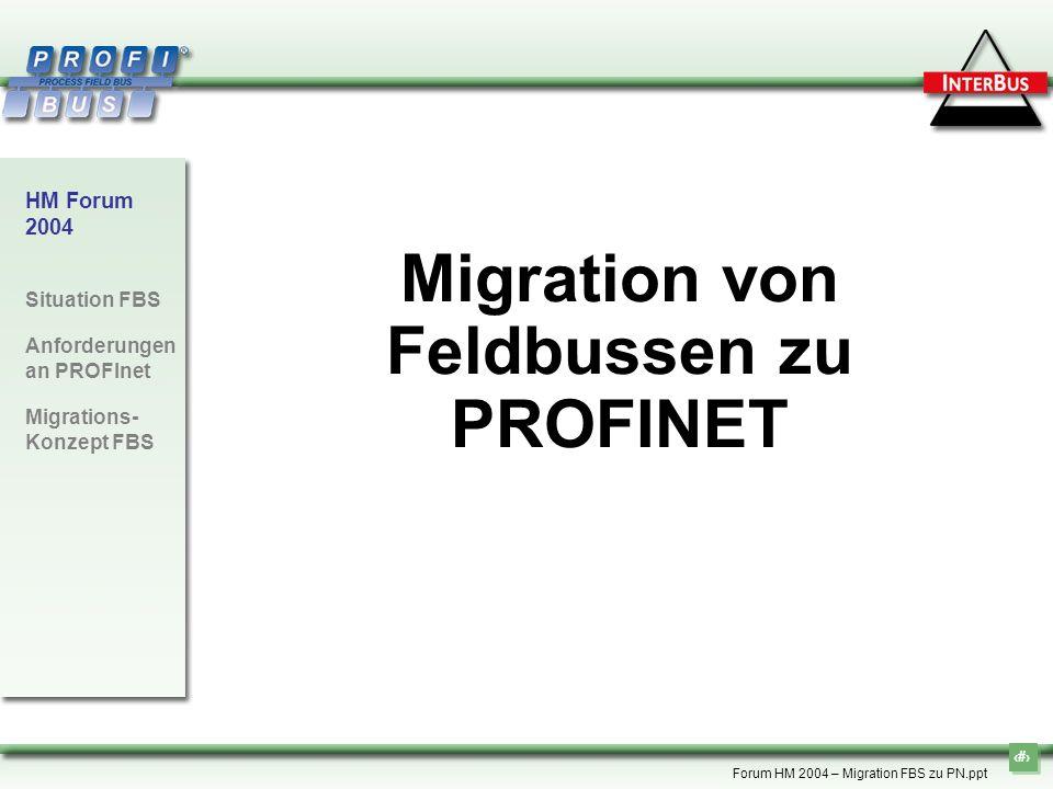 1 HM Forum 2004 Situation FBS Anforderungen an PROFInet Migrations- Konzept FBS Forum HM 2004 – Migration FBS zu PN.ppt Migration von Feldbussen zu PR