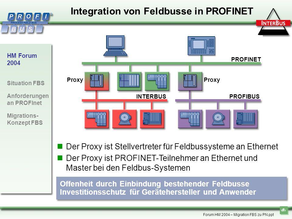 12 HM Forum 2004 Situation FBS Anforderungen an PROFInet Migrations- Konzept FBS Forum HM 2004 – Migration FBS zu PN.ppt PROFIBUS Offenheit durch Einb