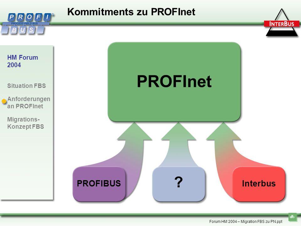 13 HM Forum 2004 Situation FBS Anforderungen an PROFInet Migrations- Konzept FBS Forum HM 2004 – Migration FBS zu PN.ppt PROFInet ? InterbusPROFIBUS K