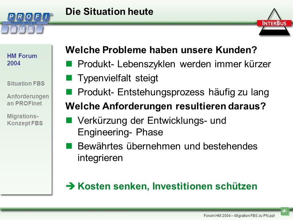 2 HM Forum 2004 Situation FBS Anforderungen an PROFInet Migrations- Konzept FBS Forum HM 2004 – Migration FBS zu PN.ppt Die Situation heute Welche Pro