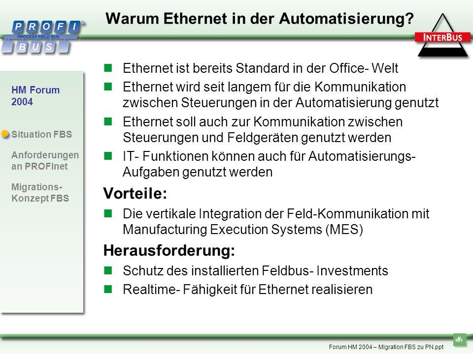 4 HM Forum 2004 Situation FBS Anforderungen an PROFInet Migrations- Konzept FBS Forum HM 2004 – Migration FBS zu PN.ppt Ethernet ist bereits Standard