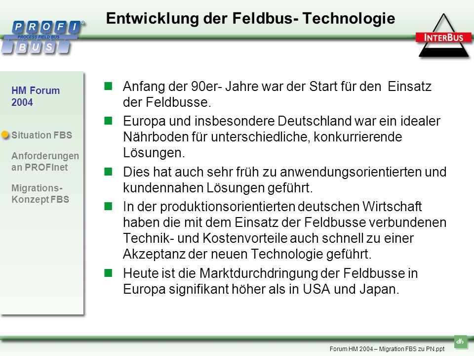 5 HM Forum 2004 Situation FBS Anforderungen an PROFInet Migrations- Konzept FBS Forum HM 2004 – Migration FBS zu PN.ppt Anfang der 90er- Jahre war der