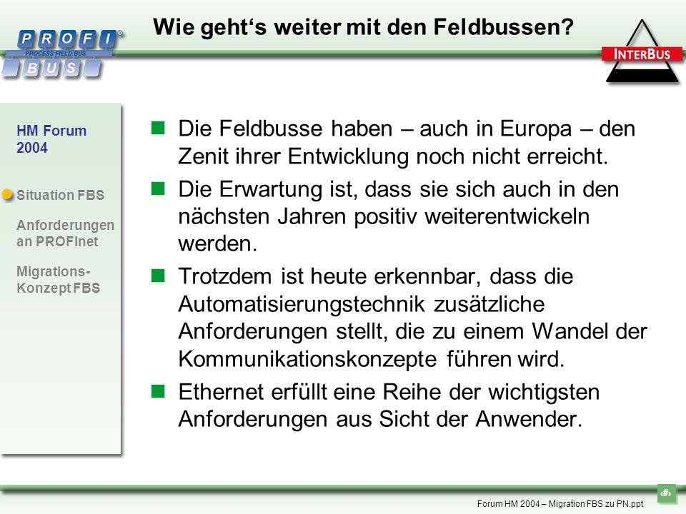 6 HM Forum 2004 Situation FBS Anforderungen an PROFInet Migrations- Konzept FBS Forum HM 2004 – Migration FBS zu PN.ppt Die Feldbusse haben – auch in