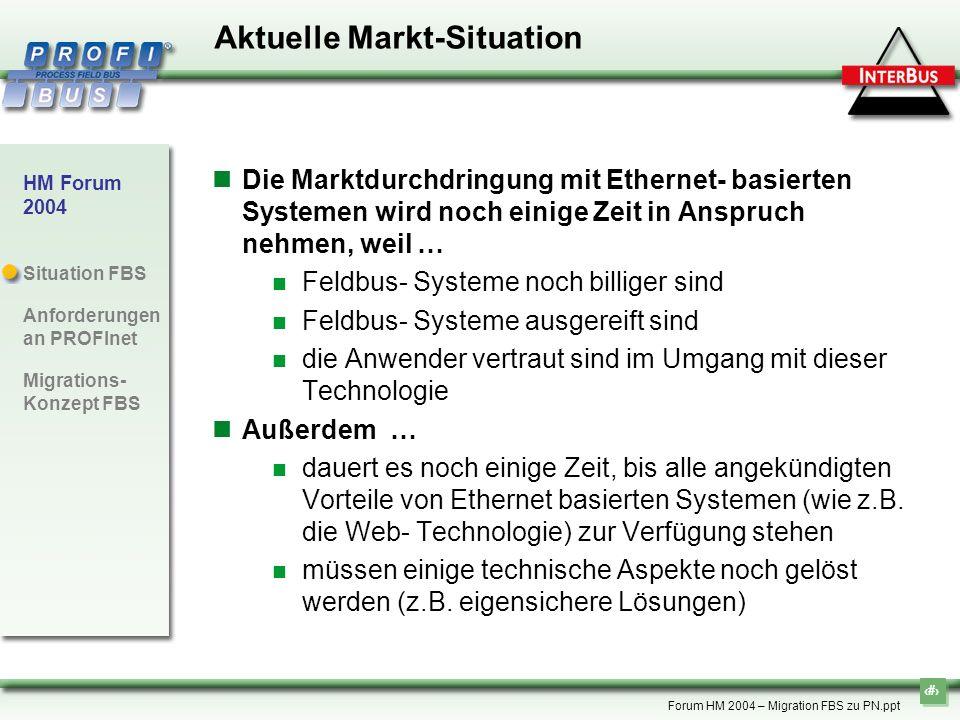 7 HM Forum 2004 Situation FBS Anforderungen an PROFInet Migrations- Konzept FBS Forum HM 2004 – Migration FBS zu PN.ppt Die Marktdurchdringung mit Eth