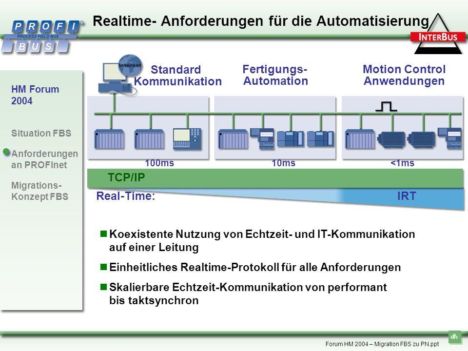 9 HM Forum 2004 Situation FBS Anforderungen an PROFInet Migrations- Konzept FBS Forum HM 2004 – Migration FBS zu PN.ppt nKoexistente Nutzung von Echtz