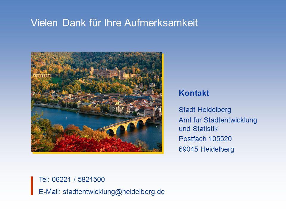 Kontakt Stadt Heidelberg Amt für Stadtentwicklung und Statistik Postfach 105520 69045 Heidelberg Tel: 06221 / 5821500 E-Mail: stadtentwicklung@heidelberg.de Vielen Dank für Ihre Aufmerksamkeit