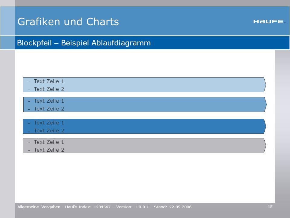 15 Allgemeine Vorgaben - Haufe-Index: 1234567 - Version: 1.0.0.1 - Stand: 22.05.2006 – Text Zeile 1 – Text Zeile 2 – Text Zeile 1 – Text Zeile 2 – Tex