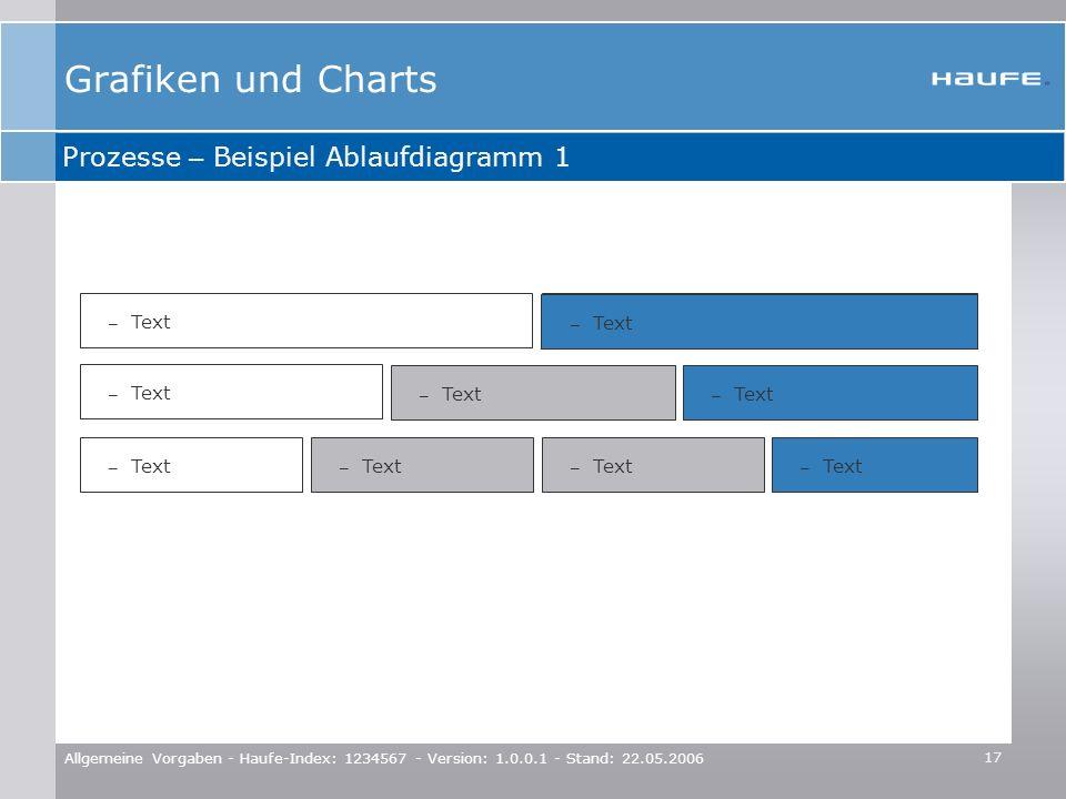 17 Allgemeine Vorgaben - Haufe-Index: 1234567 - Version: 1.0.0.1 - Stand: 22.05.2006 – Text Prozesse – Beispiel Ablaufdiagramm 1 Grafiken und Charts –
