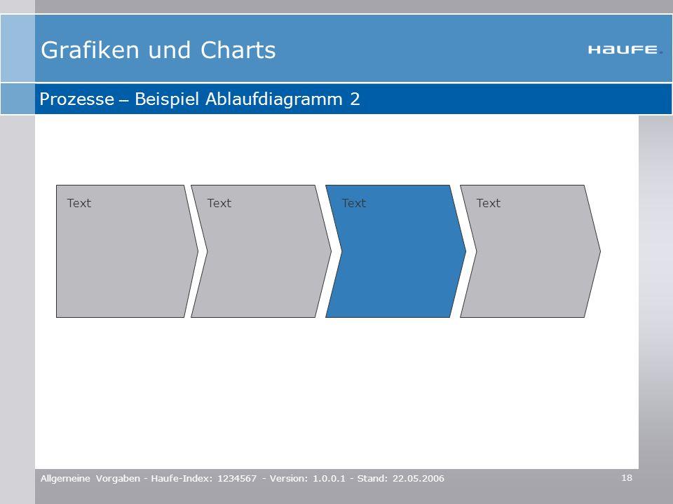 18 Allgemeine Vorgaben - Haufe-Index: 1234567 - Version: 1.0.0.1 - Stand: 22.05.2006 Text Prozesse – Beispiel Ablaufdiagramm 2 Grafiken und Charts