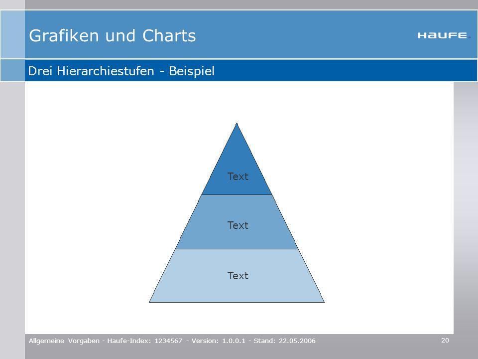 20 Allgemeine Vorgaben - Haufe-Index: 1234567 - Version: 1.0.0.1 - Stand: 22.05.2006 Drei Hierarchiestufen - Beispiel Grafiken und Charts Text