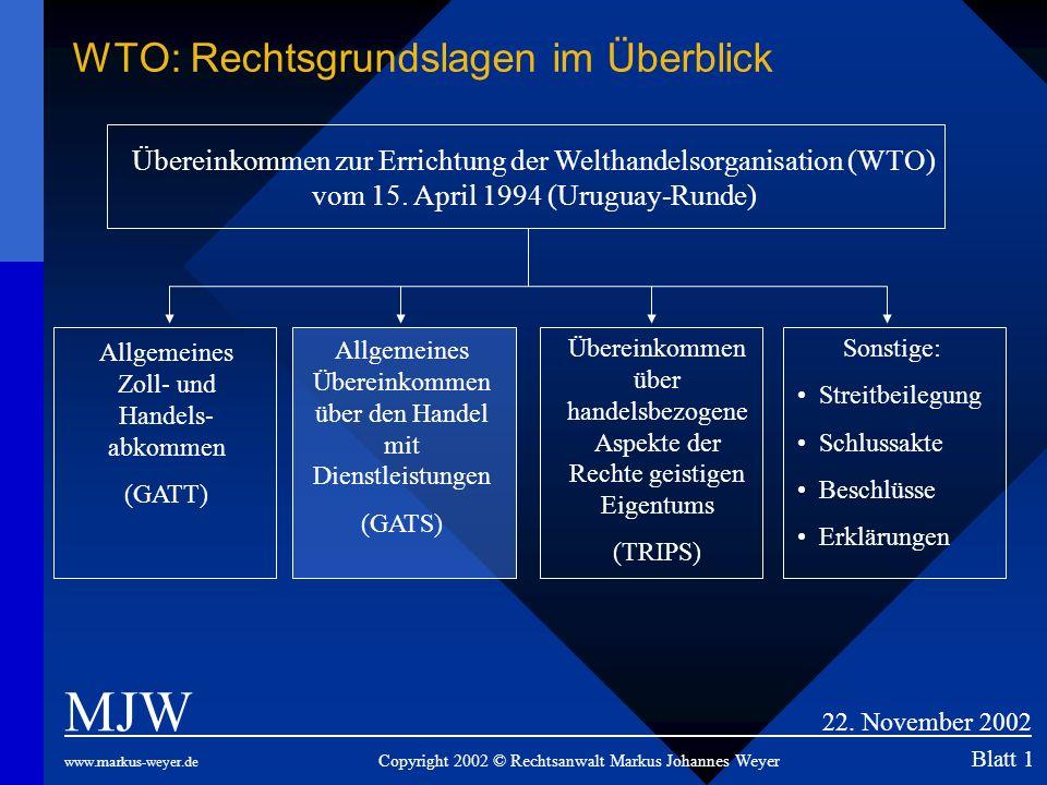 WTO: Rechtsgrundslagen im Überblick MJW 22. November 2002 www.markus-weyer.de Copyright 2002 © Rechtsanwalt Markus Johannes Weyer Blatt 1 Übereinkomme