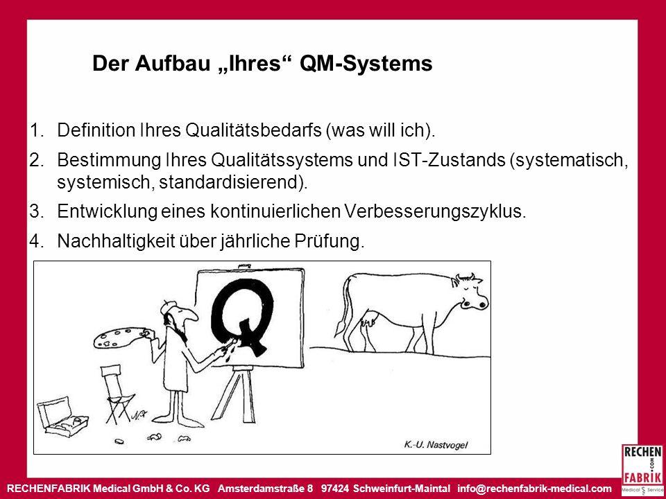 RECHENFABRIK Medical GmbH & Co. KG Amsterdamstraße 8 97424 Schweinfurt-Maintal info@rechenfabrik-medical.com Der Aufbau Ihres QM-Systems 1.Definition