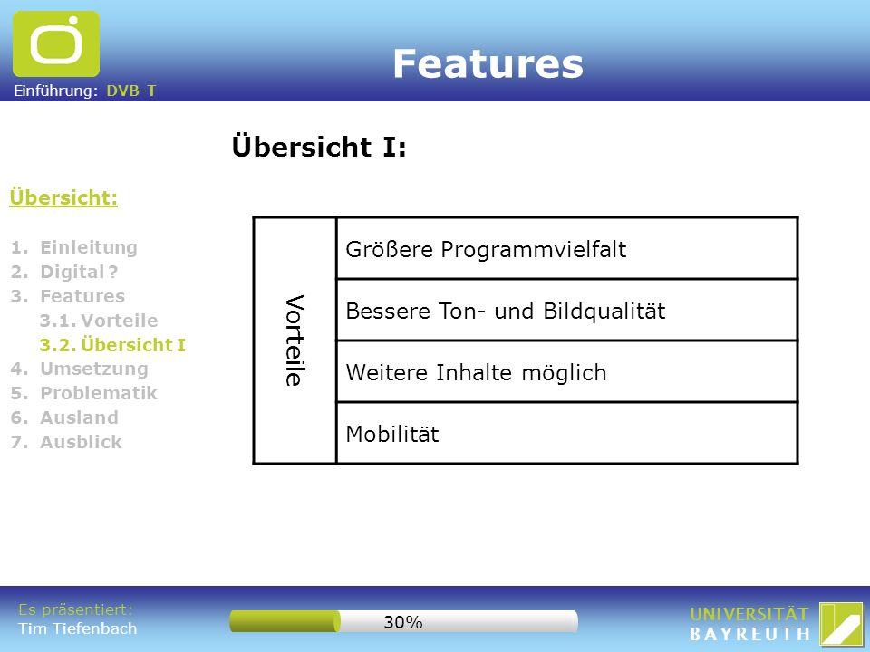 Einführung: DVB-T UNIVERSITÄT BAYREUTH 1. Einleitung 2. Digital ? 3. Features 3.1. Vorteile 3.2. Übersicht I 4. Umsetzung 5. Problematik 6. Ausland 7.