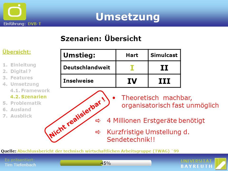 Einführung: DVB-T UNIVERSITÄT BAYREUTH 1. Einleitung 2. Digital ? 3. Features 4. Umsetzung 4.1. Framework 4.2. Szenarien 5. Problematik 6. Ausland 7.