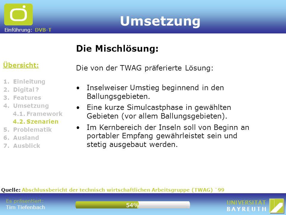 Einführung: DVB-T UNIVERSITÄT BAYREUTH Die von der TWAG präferierte Lösung: Inselweiser Umstieg beginnend in den Ballungsgebieten. Eine kurze Simulcas