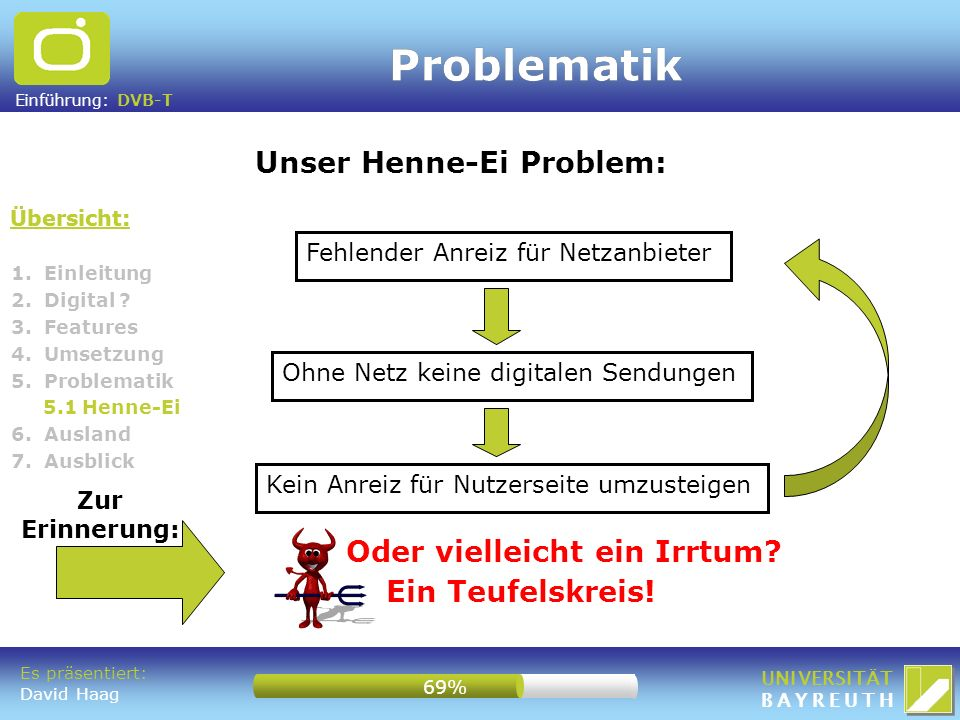 Einführung: DVB-T UNIVERSITÄT BAYREUTH Problematik Übersicht: Unser Henne-Ei Problem: 1. Einleitung 2. Digital ? 3. Features 4. Umsetzung 5. Problemat
