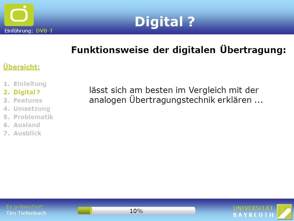 Einführung: DVB-T UNIVERSITÄT BAYREUTH 1. Einleitung 2. Digital ? 3. Features 4. Umsetzung 5. Problematik 6. Ausland 7. Ausblick Übersicht: Digital ?