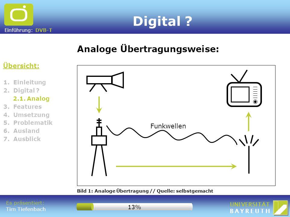 Einführung: DVB-T UNIVERSITÄT BAYREUTH 1. Einleitung 2. Digital ? 2.1. Analog 3. Features 4. Umsetzung 5. Problematik 6. Ausland 7. Ausblick Übersicht