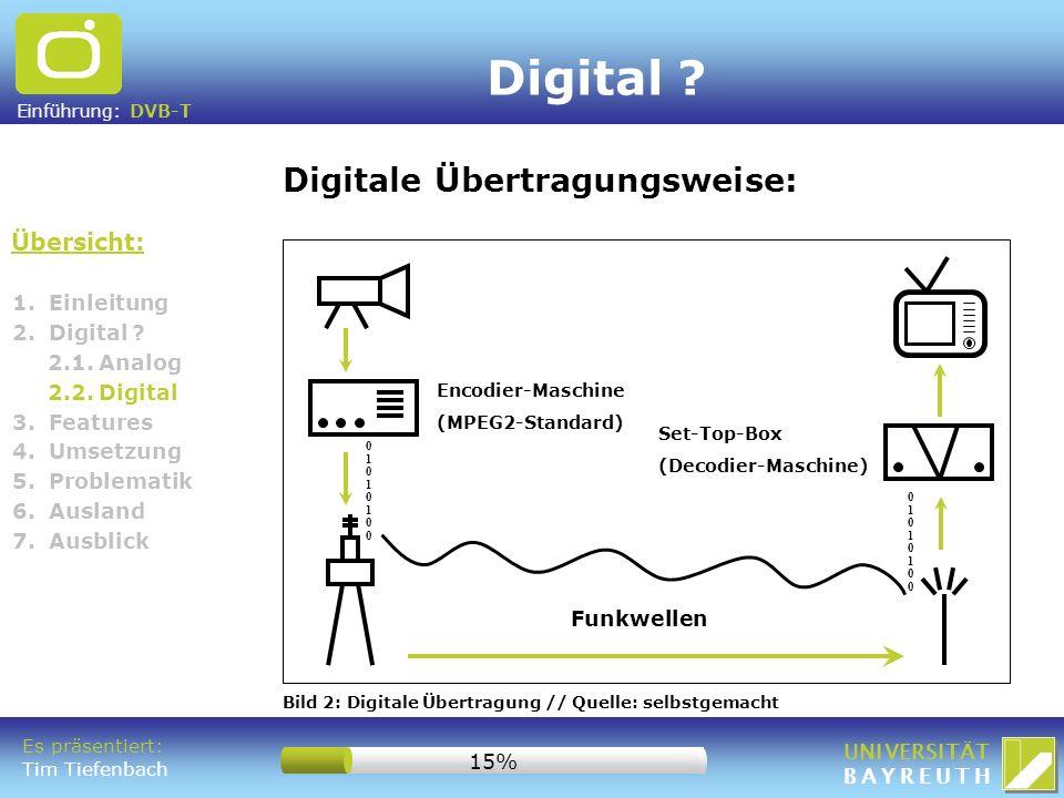 Einführung: DVB-T UNIVERSITÄT BAYREUTH 1. Einleitung 2. Digital ? 2.1. Analog 2.2. Digital 3. Features 4. Umsetzung 5. Problematik 6. Ausland 7. Ausbl