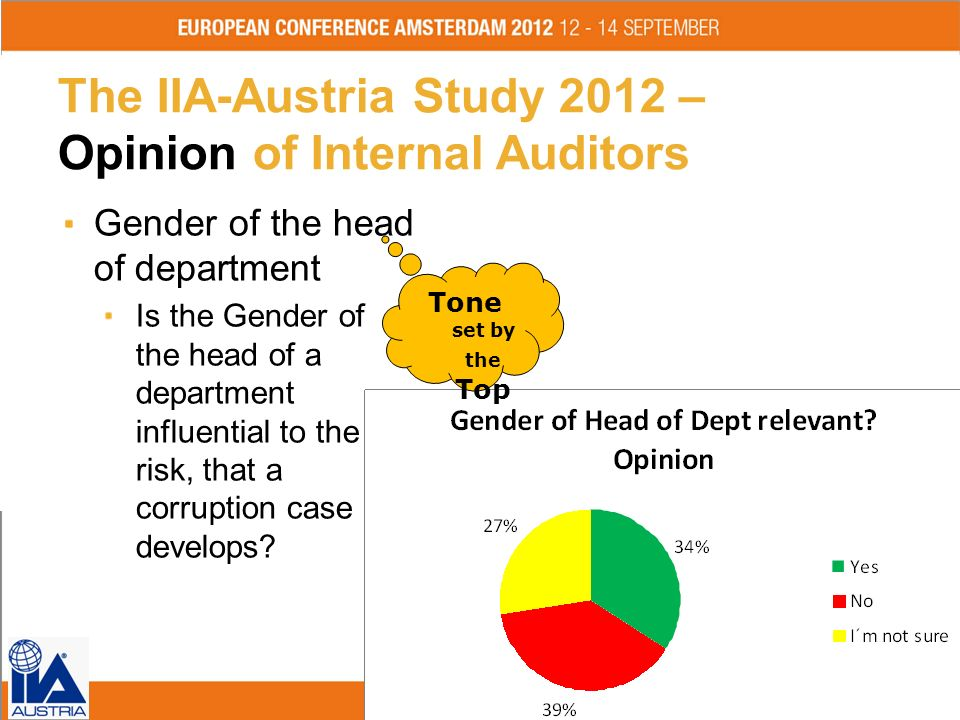 The IIA-Austria Study 2012 – Opinion of Internal Auditors Gender of the head of department Is the Gender of the head of a department influential to th