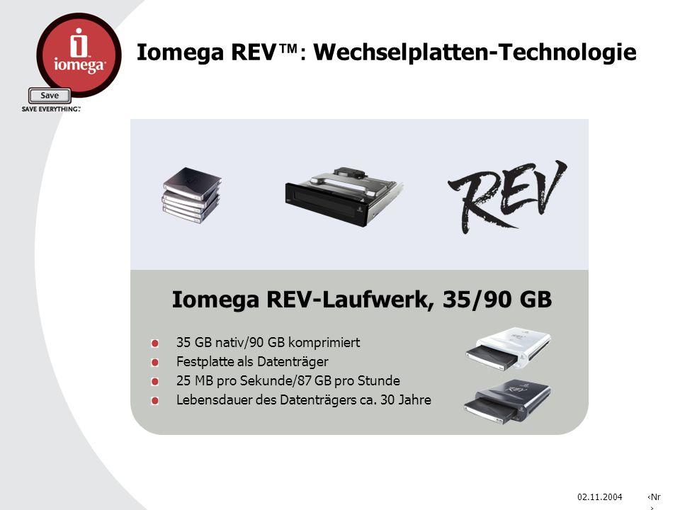 02.11.2004Nr. Iomega REV-Laufwerk, 35/90 GB 35 GB nativ/90 GB komprimiert Festplatte als Datenträger 25 MB pro Sekunde/87 GB pro Stunde Lebensdauer de