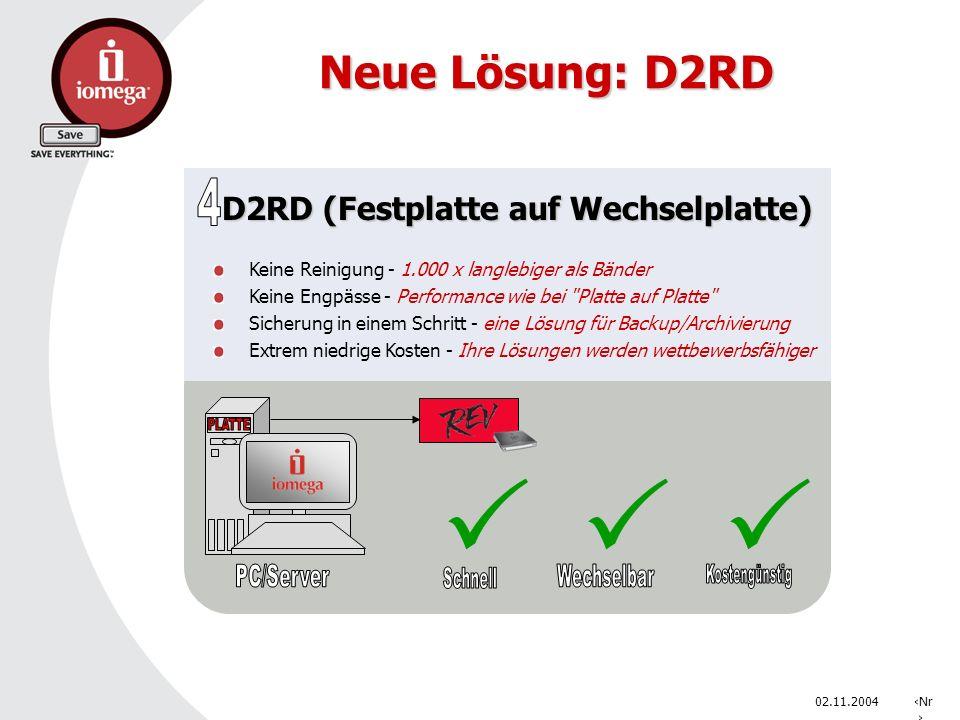 02.11.2004Nr. Neue Lösung: D2RD D2RD (Festplatte auf Wechselplatte) Keine Reinigung - 1.000 x langlebiger als Bänder Keine Engpässe - Performance wie